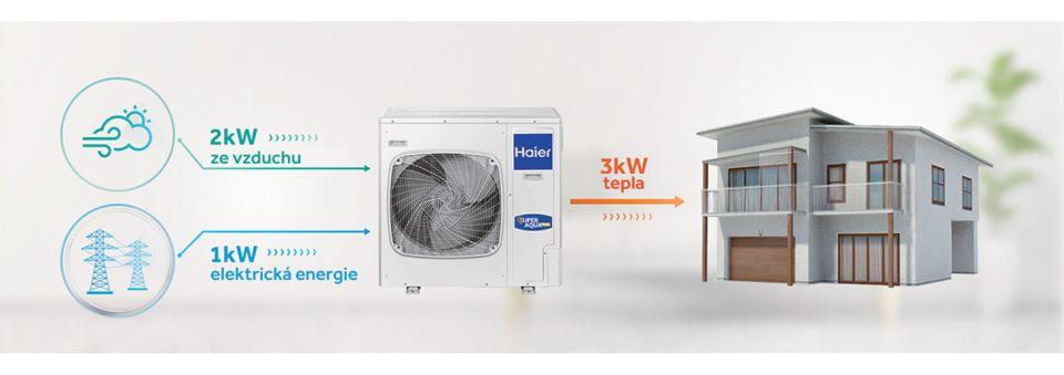 Obrázek 1 produktu Tepelné čerpadlo 7,8 kW